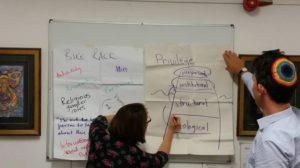 Keshet UK Inclusion Training (ENG) @ Mozaik Zsidó Közösségi Hub